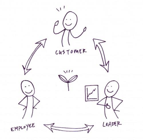 RARE Business title graphic